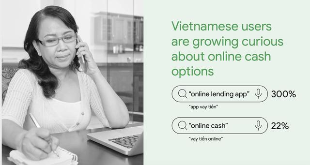 Covid-19 khiến người dùng Việt Nam quan tâm hơn đến các từ khoá tài chính, các từ khóa đầu tư chứng khoán, quản lý tiền, ví điện tử tăng mạnh